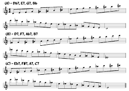 Diminished Patterns And Licks For Saxophone