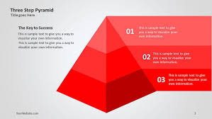 Pyramid Ppt Pyramid Powerpoint Templates Kozan Postdocsurvey Org