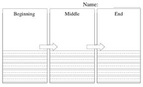 Story Template Beginning Middle End Beginning Middle End Writing Template Worksheets Teaching