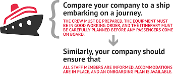 Staff Orientation Checklist Basic Employee Orientation And Onboarding Checklist Hire For Talent