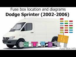 Mercedes Sprinter Fuse Box Chart 2003 Sprinter Fuse Diagram Wiring Diagrams