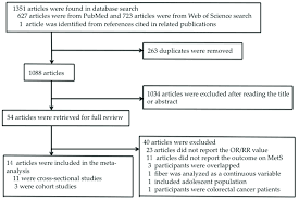 Flow Chart Of Study Selection Download Scientific Diagram