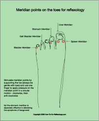 Pressure Points On Bottom Of Feet Chart 21 Foot Care Tricks To Treat Your Tired And Sore Feet