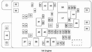 cobalt fuse box 2004 trusted wiring diagrams \u2022 Ford Focus Fuse Box Diagram at 05 Cobalt Fuse Box Diagram