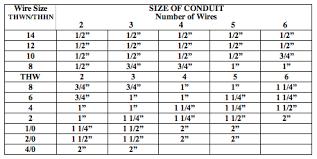 Electrical Conduit Emt Electrical Conduit Dimensions