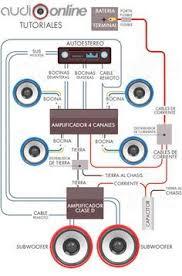 amplifier wiring diagrams excursions pinterest diagram, car wiring diagram of amplifier to speakers como instalar un sonido para autom�vil audioonline la tienda 1 de car audio