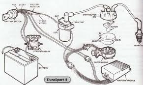 wiring diagram for distributor wiring image wiring ford distributor wiring diagram ford auto wiring diagram schematic on wiring diagram for distributor