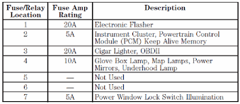 fuse box diagram for a 2000 ford f 750 super duty fixya clifford224 158 gif clifford224 159 gif