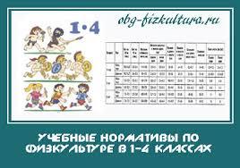 Учебные нормативы по физкультуре в классах