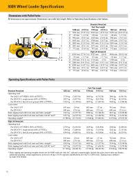 With Pallet Forks Operating Specifications With Pallet