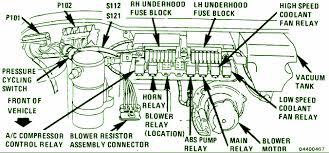 fuse diagram for 96 pontiac bonneville complete wiring diagrams \u2022 Mitsubishi Galant Fuse Box Diagram at 2001 Bonneville Fuse Box Diagram