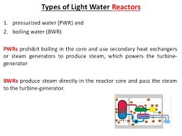 types of nuclear reactor and process flow diagram of system process flow chart types Process Flow Diagram Types #37