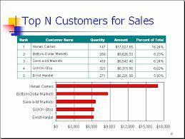 Sales Monthly Report Sales Report Template Powerpoint Lbimaging Luxury Monthly Sales