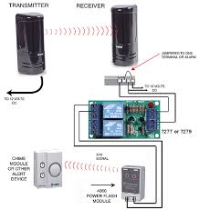 adt motion sensor wiring diagram adt image wiring optex weatherproof infrared beam sensor smarthome on adt motion sensor wiring diagram