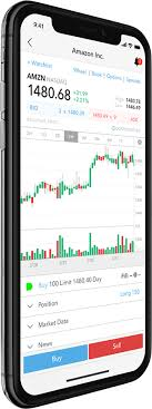 Quotes Charts Trade History Settings App Mobile Trading Interactive Brokers