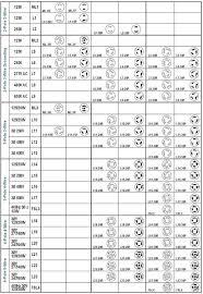 Nema Outlet Chart Nema Receptacle Chart Hubbell Www Bedowntowndaytona Com