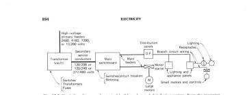 electrical system mercruiser electrical systems wiring diagram Electrical Systems Wiring Diagrams #39