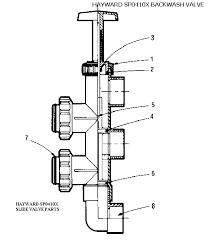 similiar pool pump valves diagram keywords hayward pool sand filter diagram on hayward pool valve flow diagram