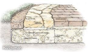 stone patio installation: save fhapr bspati  save