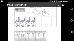 Tra Clutch Ramp Chart New Product Zrp Gen 4 Tailstander Adjustable Weights