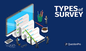 Surveys Formats Types Of Survey With Examples Questionpro
