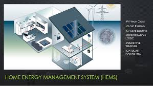 home solar system design. a hybrid system works by using solar pv power during the day \u2013 with excess used to charge your batteries for later use at night. major design home