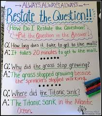 Text Evidence Anchor Chart Awesome Restating The Question