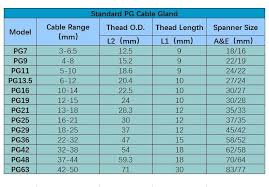 Pg Cable Gland Size Chart Free Shipping Pg Cable Gland Ip65 Ip66 Ip68 White Or Black Cable Gland Pg29 Pg36 Pg42 Pg48