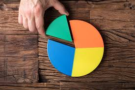 Why Use Charts Why You Shouldnt Use Pie Charts In Your Dashboards And