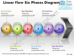 Sales Ppt Template Business Power Point Templates Linear Flow Six Phases