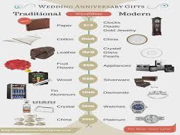thirtyfirst anniversary 31st wedding anniversary gift ideas 4th wedding anniversary gift ideas for him