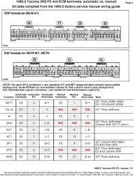 ECU Pinout and Wiring Comparisons Toyota Tacoma Trucks - PDF