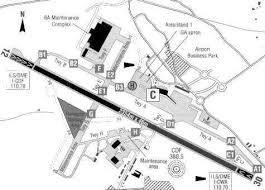 Egff Cardiff Airfield