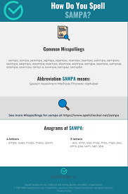 The nato phonetic alphabet, more formally the international radiotelephony spelling alphabet, is the name nato phonetic alphabet became widespread because the signals used to facilitate the. Correct Spelling For Sampa Infographic Spellchecker Net