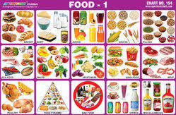 Food And Its Nutrients Chart Food Charts View Specifications Details Of Teaching