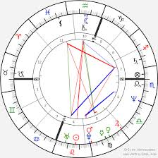 Melanie Griffith Birth Chart Horoscope Date Of Birth Astro
