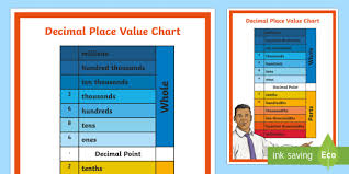 Decimals Place Value Chart Display Poster Ks2 Maths