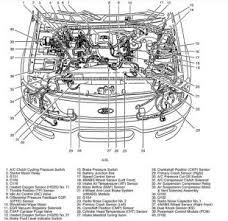 2001 ford expedition how do i replace the maf on a 2001 exp your vehicle s maf sensor is located in the air cleaner assembly under hood below is diagram of the 4 6l engine s maf sensor location