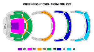 Ticketingbox Shen Yun 2020 Dallas Shen Yun Tickets