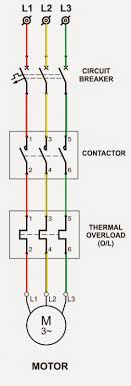 electrical standards direct online dol starter dol power circuit