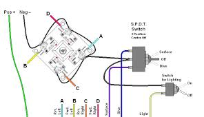 homebuilt rovs control of the light can be any kind of toggle or even a push button switch just make sure its not the momentary type