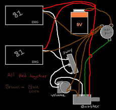emg afterburner wiring help needed immediately harmony central as all the grounds tie together some how they dont all need to go to the output jack they can all connect to the volume or what ever is the best place