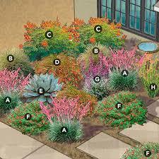 southwest garden plan