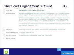 Resume Presentation Folder Awesome Ppt Resume Template Best Best