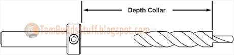 Kreg Jig Depth Chart Kreg Mini Cheat Sheet