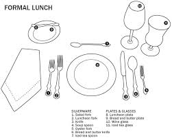 formal setting of a table. table setting reminder formal of a