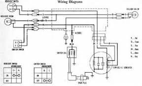 honda em5000s generator wiring diagram honda em5000s generator gallery honda em5000s generator wiring diagram niegcom online