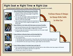Baby Car Seat Chart Child Passenger Safety