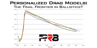 Personalized Drag Models The Final Frontier In Ballistics