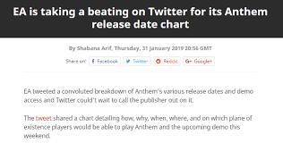 31 Planes Of Existence Chart Eas Already Killing Bioware Album On Imgur